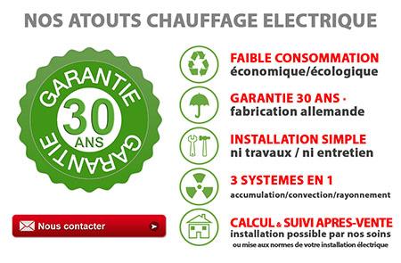 Radiateurs electriques smartcalor - Chauffage electrique le plus economique ...