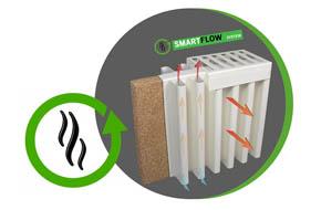 Radiateurs-électriques-inertie-Smartcalor